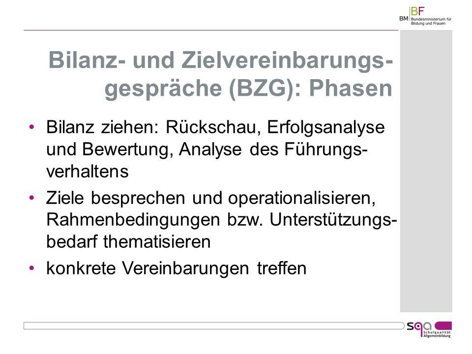 Bilanz- und Zielvereinbarungs-gespräche (BZG): Phasen