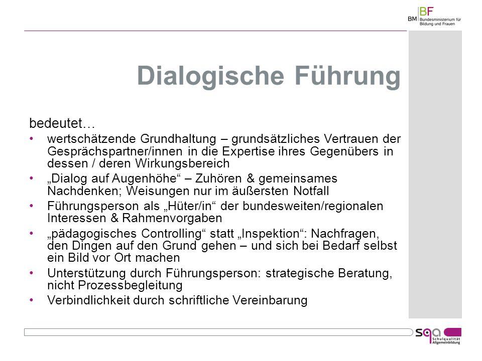 Dialogische Führung bedeutet…