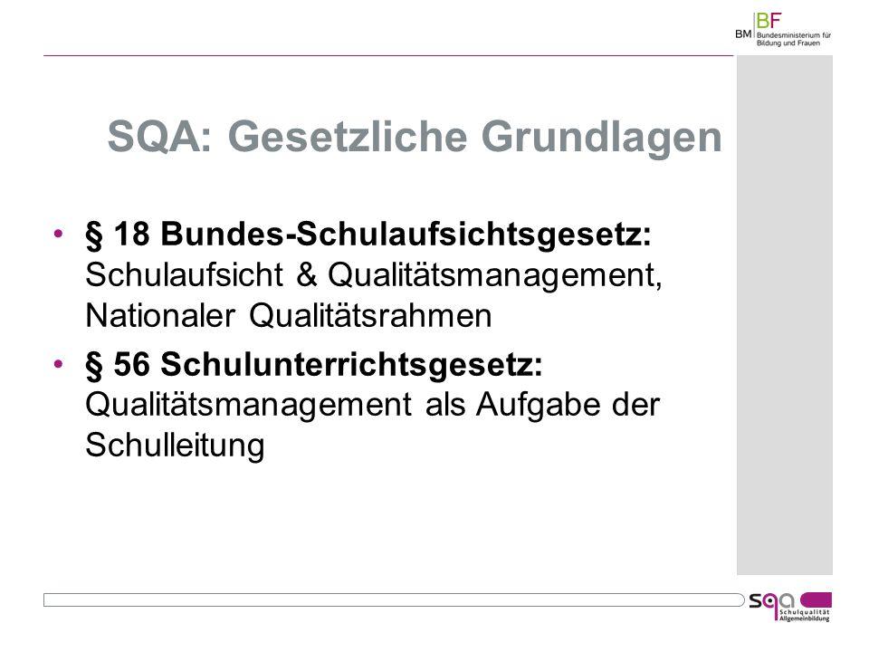 SQA: Gesetzliche Grundlagen