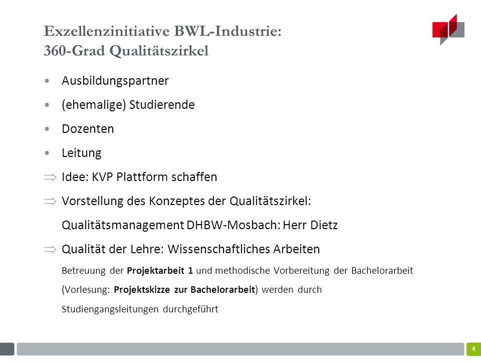 Exzellenzinitiative BWL-Industrie: 360-Grad Qualitätszirkel