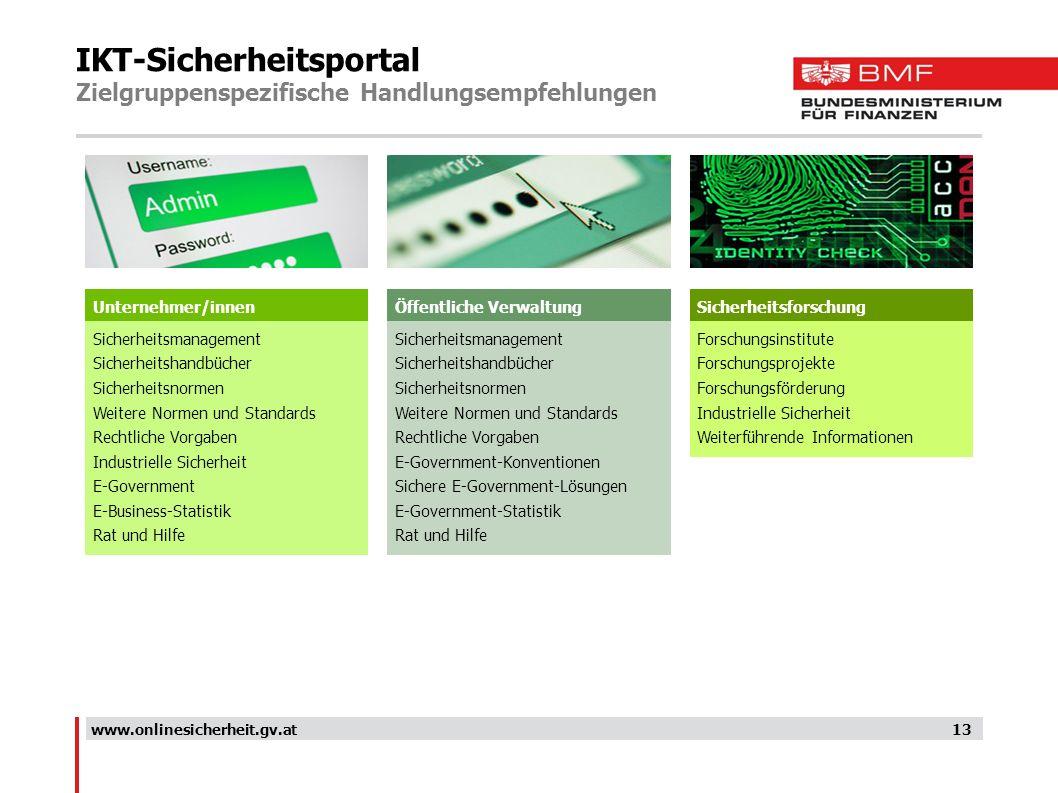 IKT-Sicherheitsportal Zielgruppenspezifische Handlungsempfehlungen