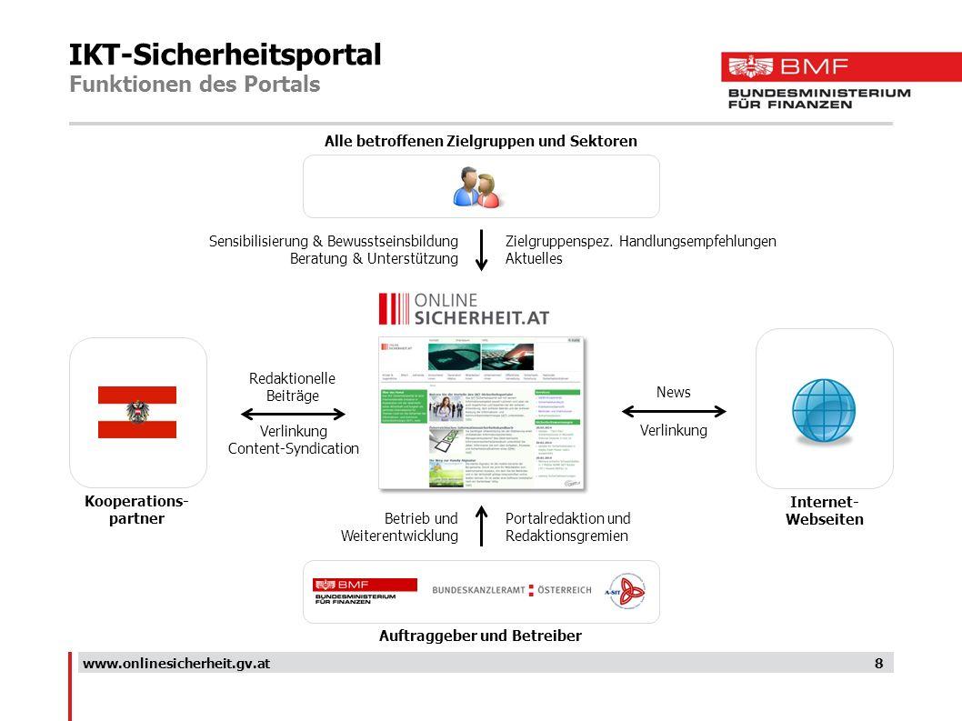IKT-Sicherheitsportal Funktionen des Portals