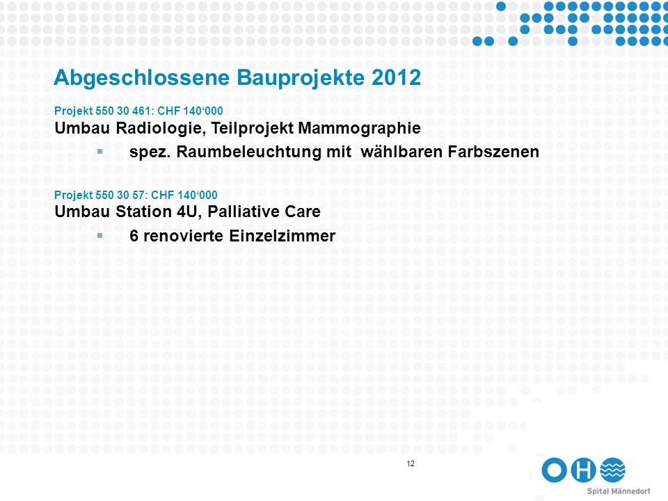 Abgeschlossene Bauprojekte 2012