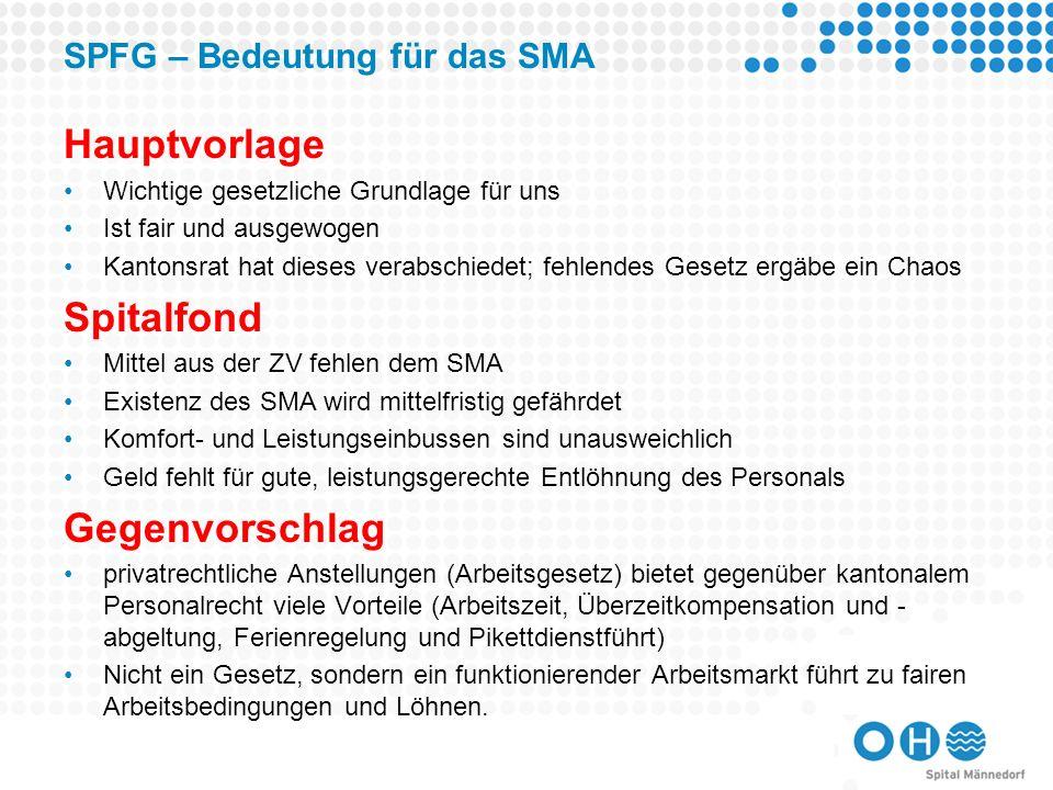 SPFG – Bedeutung für das SMA