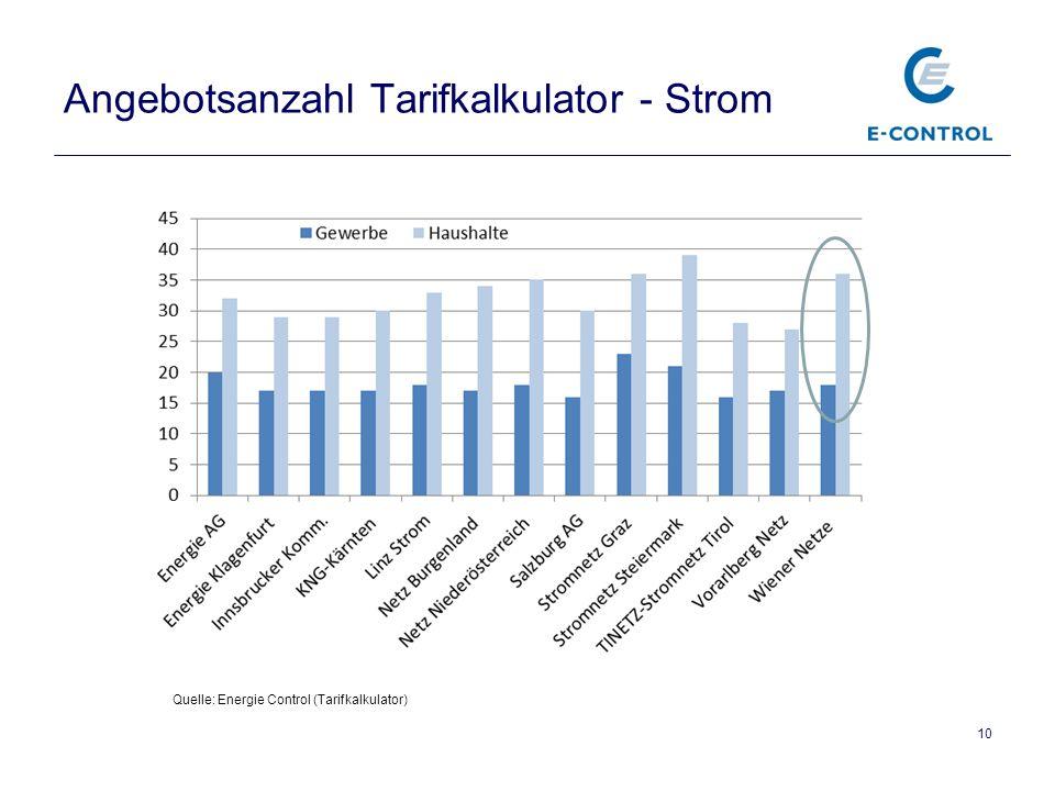 Angebotsanzahl Tarifkalkulator - Strom