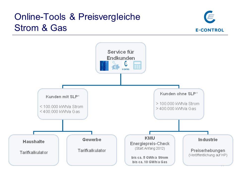 Online-Tools & Preisvergleiche Strom & Gas