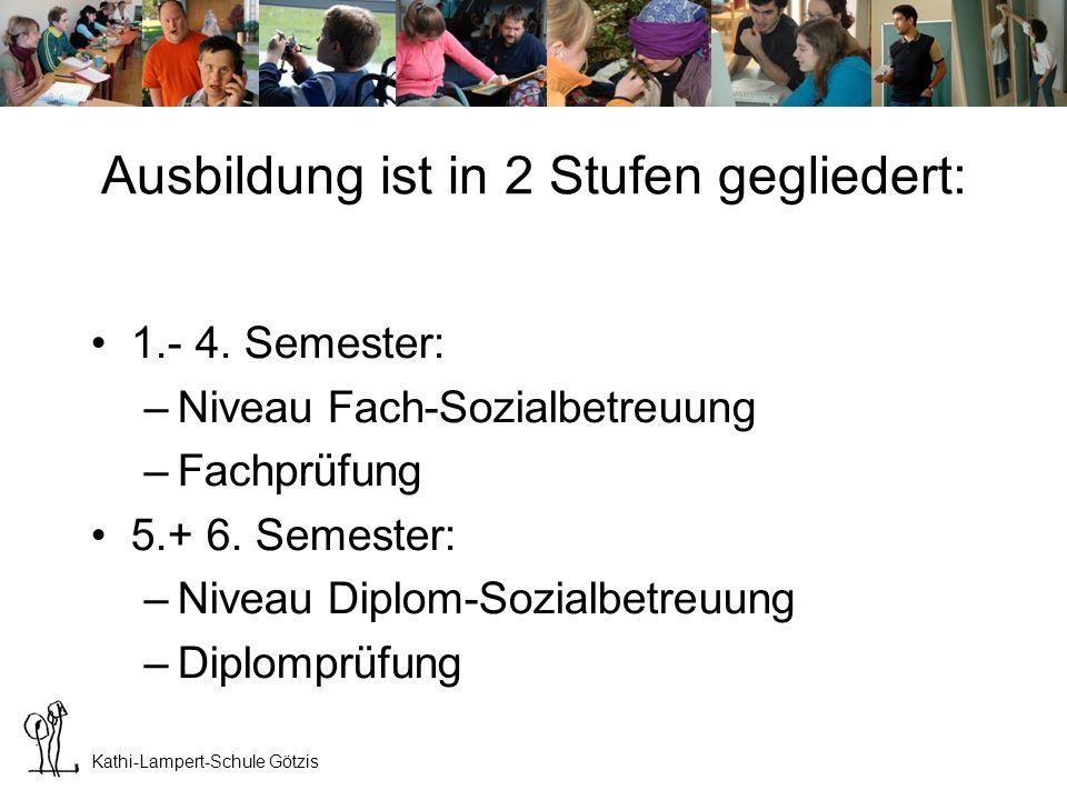 Ausbildung ist in 2 Stufen gegliedert: