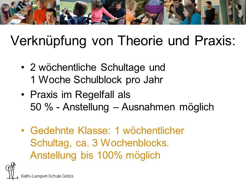 Verknüpfung von Theorie und Praxis: