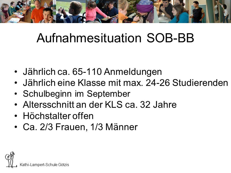 Aufnahmesituation SOB-BB