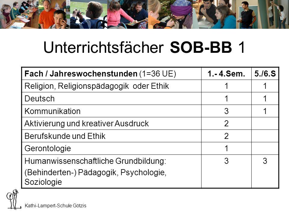 Unterrichtsfächer SOB-BB 1