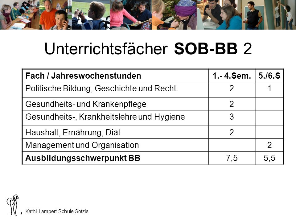 Unterrichtsfächer SOB-BB 2