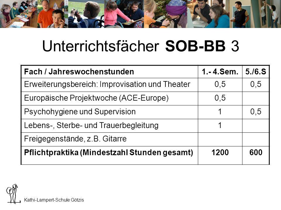 Unterrichtsfächer SOB-BB 3