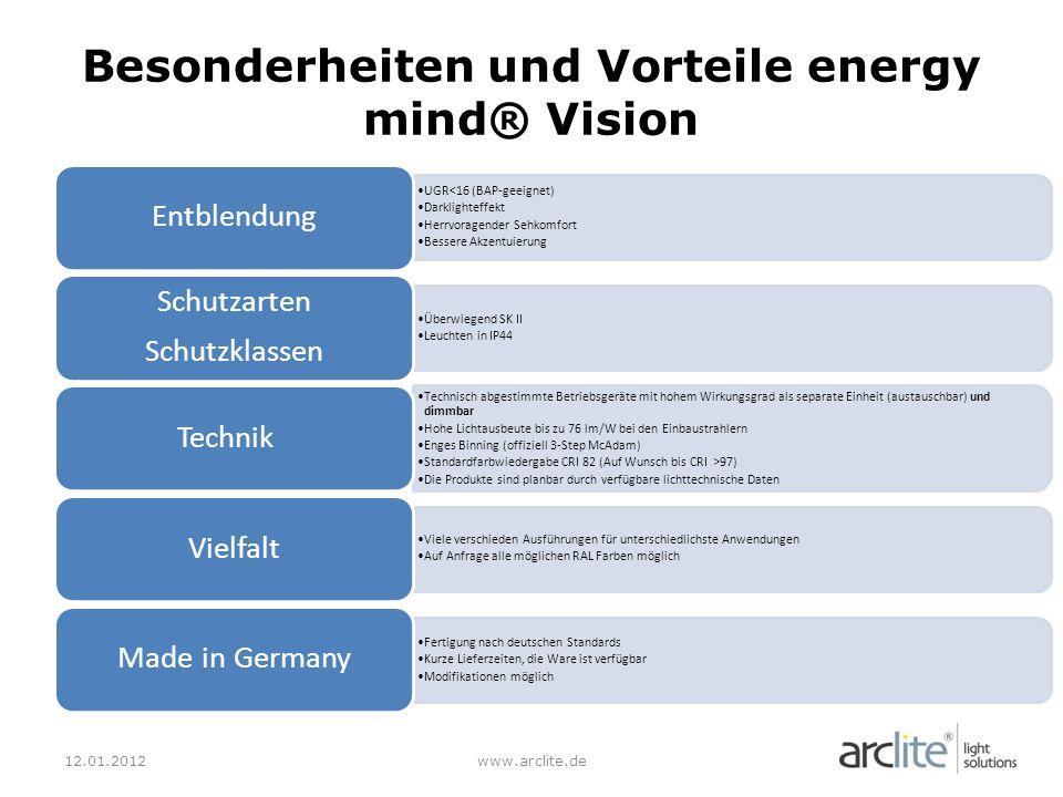 Besonderheiten und Vorteile energy mind® Vision
