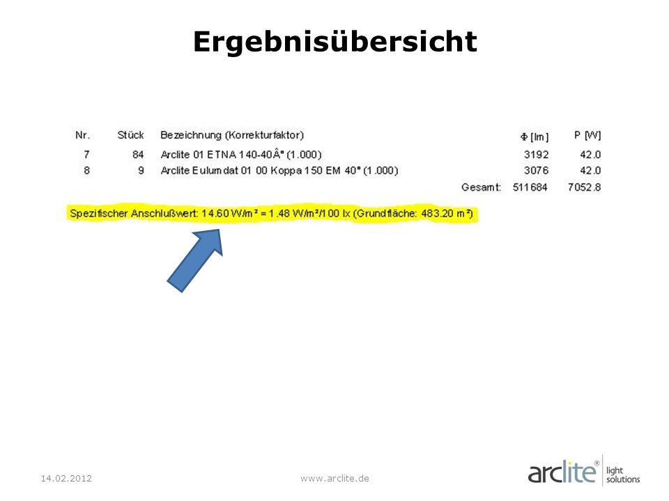 Ergebnisübersicht 14.02.2012 www.arclite.de