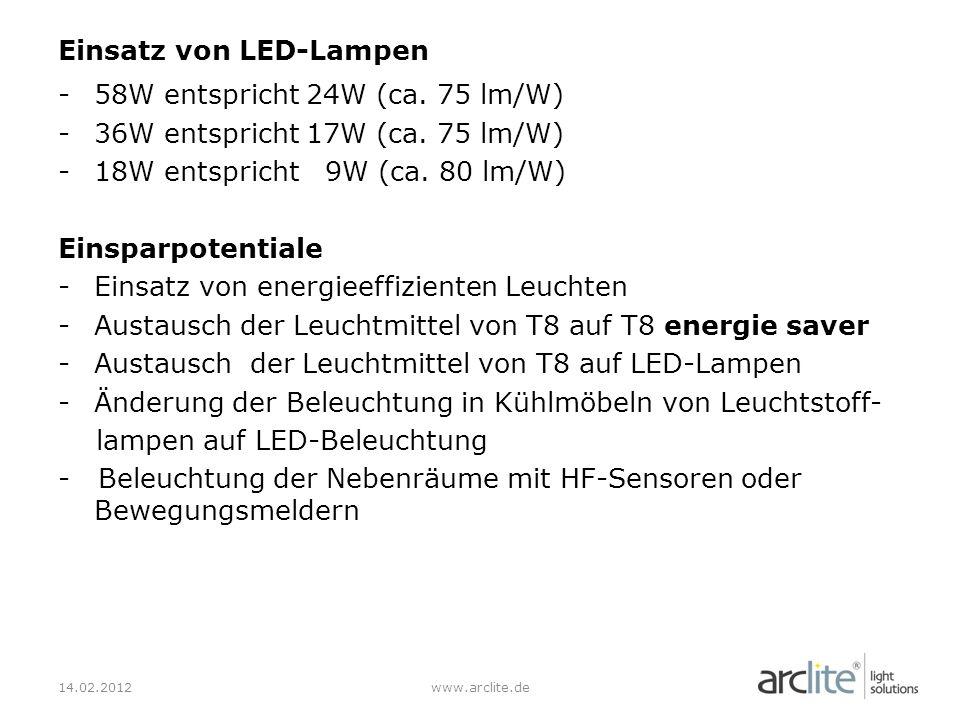 Einsatz von LED-Lampen