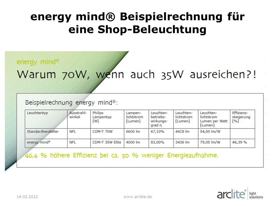 energy mind® Beispielrechnung für eine Shop-Beleuchtung