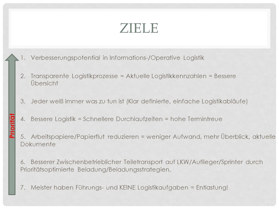 Ziele 1. Verbesserungspotential in Informations-/Operative Logistik