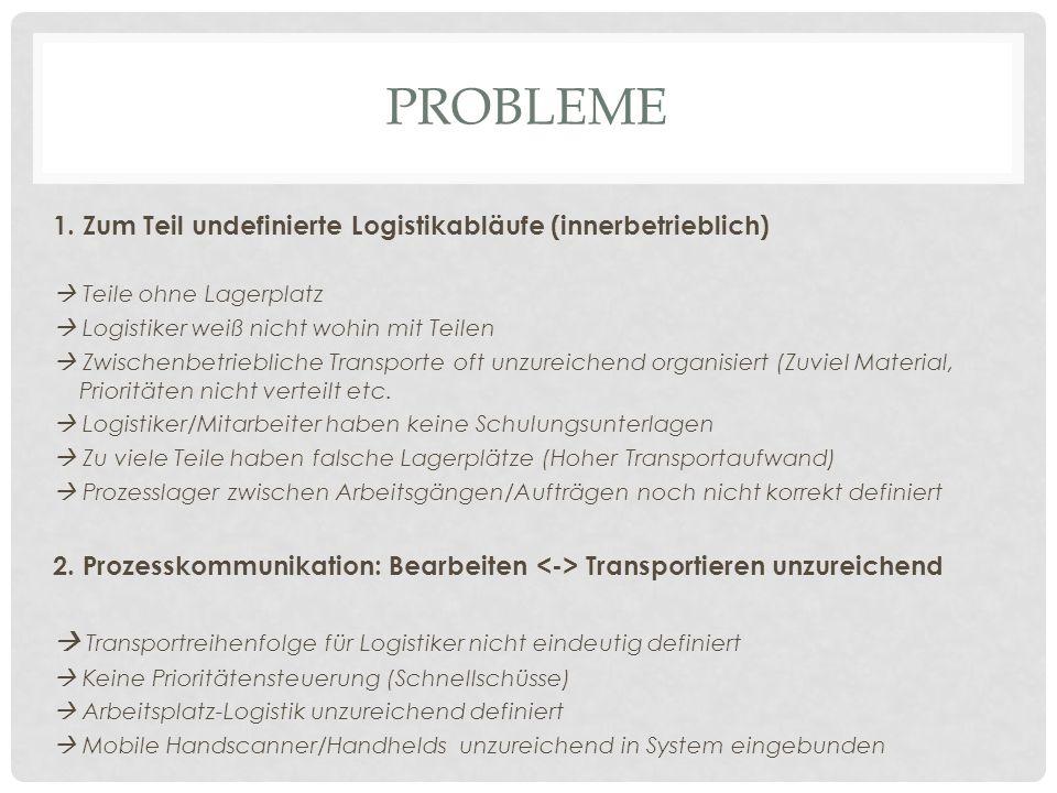 PROBLEME 1. Zum Teil undefinierte Logistikabläufe (innerbetrieblich)