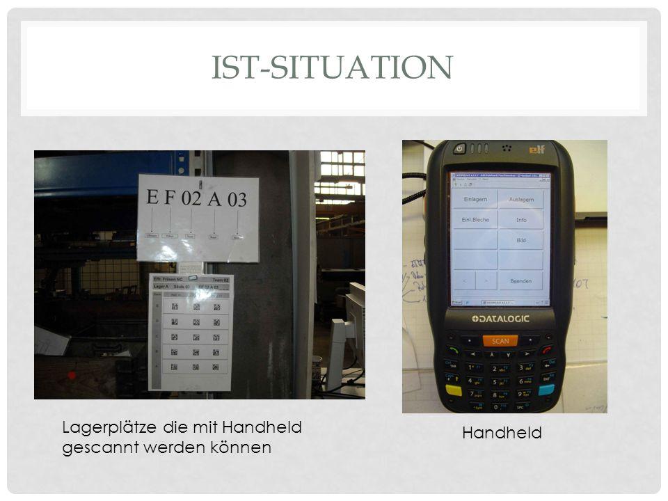 IST-SITUATION Lagerplätze die mit Handheld gescannt werden können