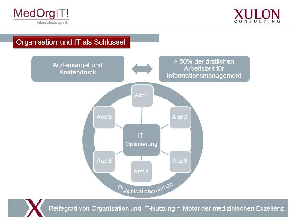 Organisation und IT als Schlüssel