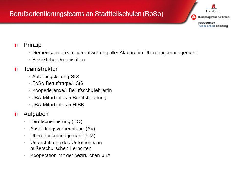 Berufsorientierungsteams an Stadtteilschulen (BoSo)