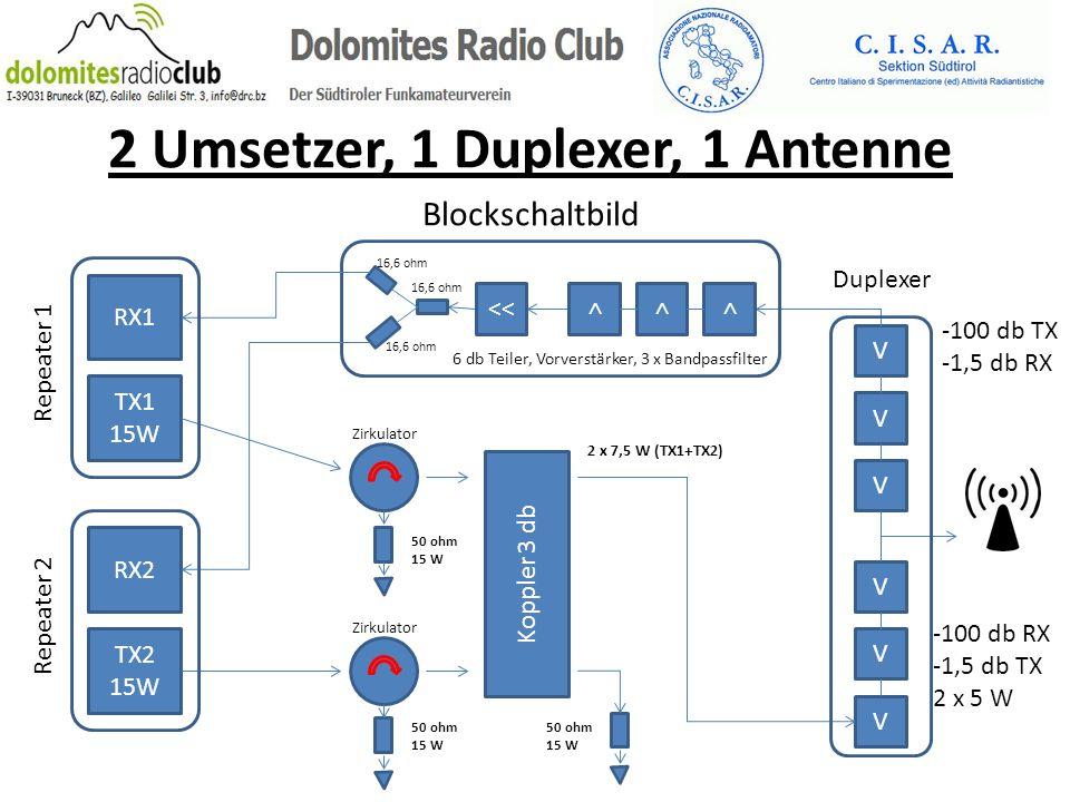 2 Umsetzer, 1 Duplexer, 1 Antenne Blockschaltbild