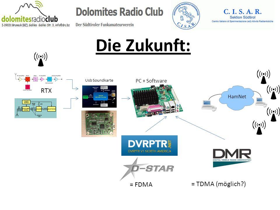 Die Zukunft: RTX = FDMA = TDMA (möglich ) PC + Software HamNet