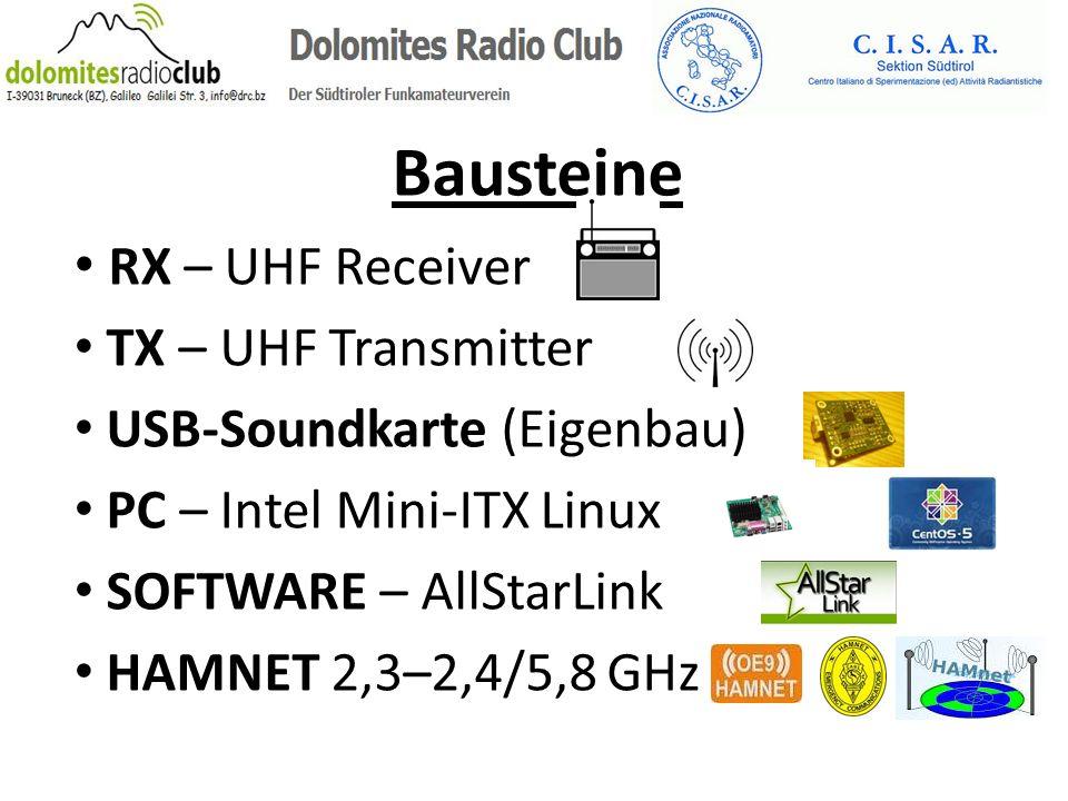 Bausteine RX – UHF Receiver TX – UHF Transmitter