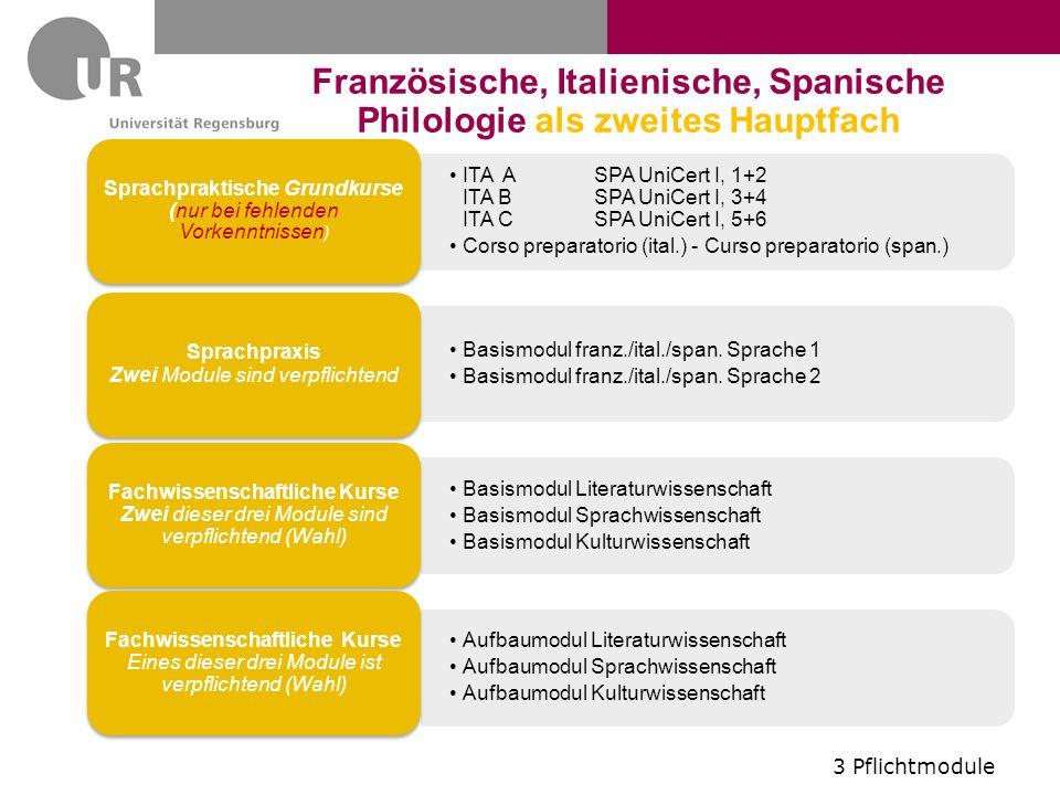 Französische, Italienische, Spanische Philologie als zweites Hauptfach