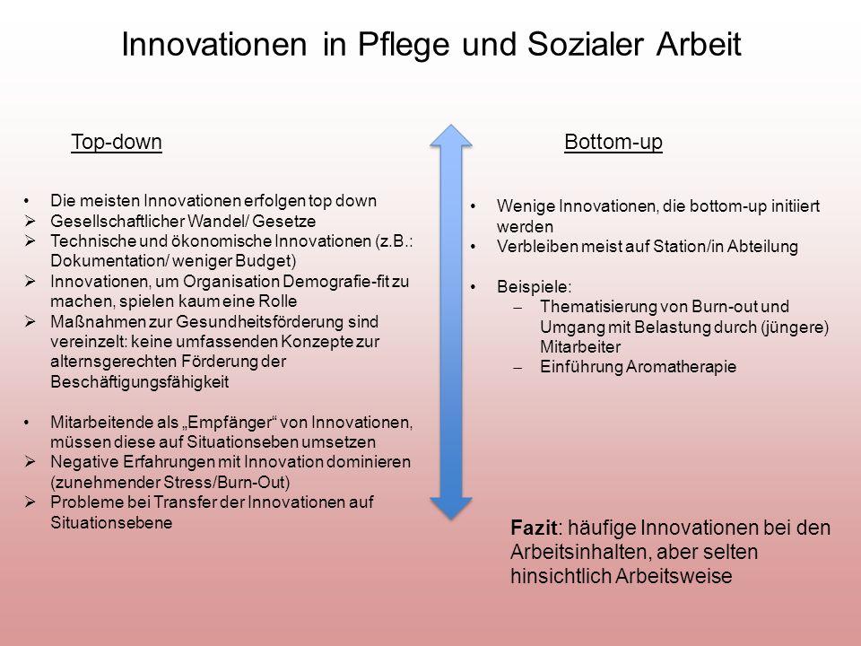 Innovationen in Pflege und Sozialer Arbeit