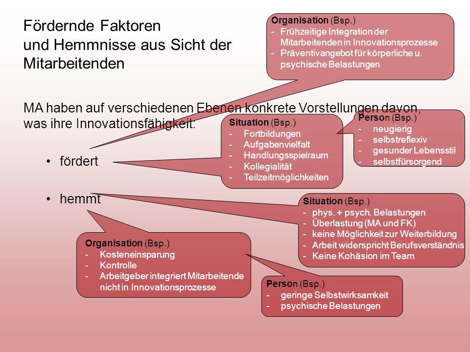 Fördernde Faktoren und Hemmnisse aus Sicht der Mitarbeitenden