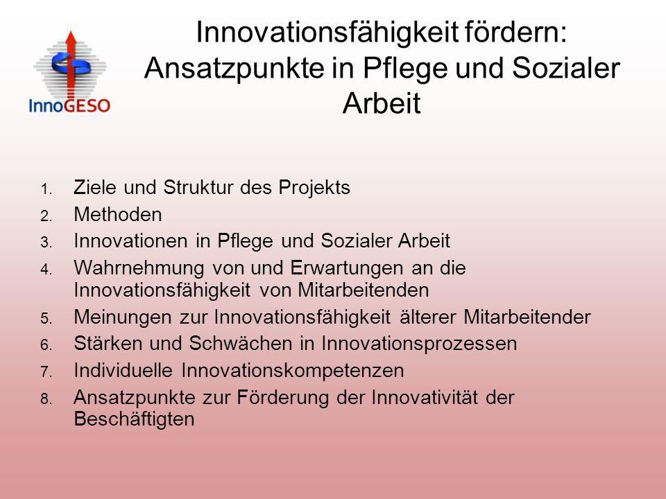 Innovationsfähigkeit fördern: Ansatzpunkte in Pflege und Sozialer Arbeit