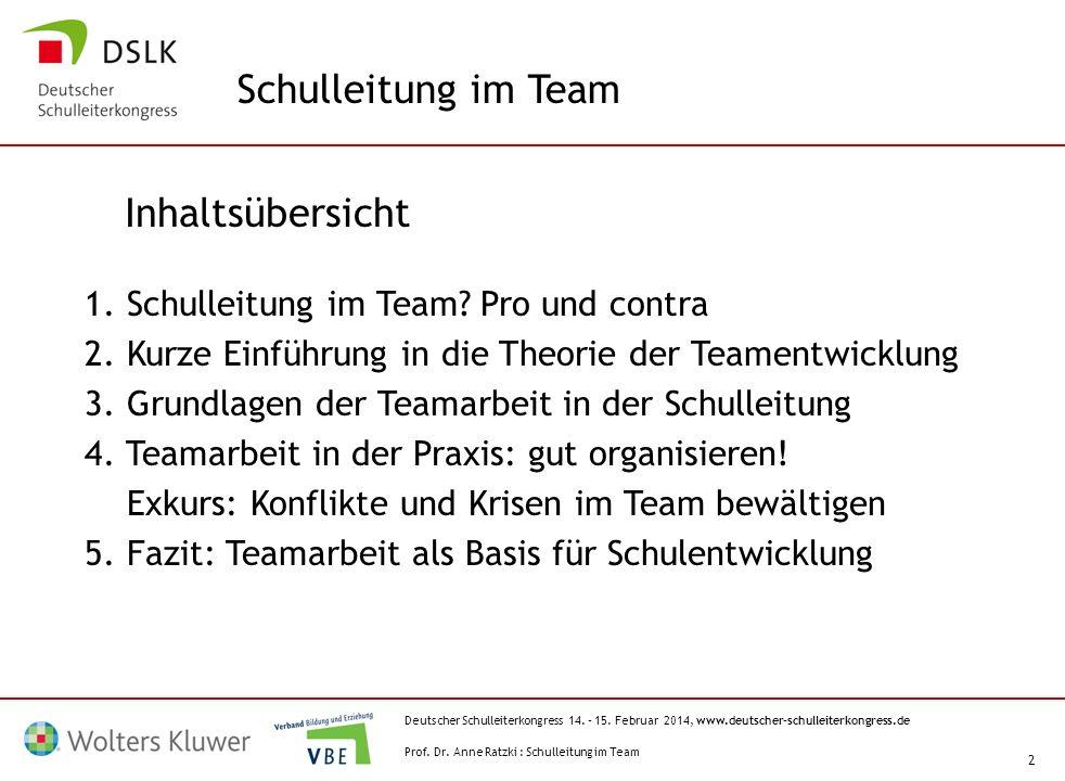 Schulleitung im Team Inhaltsübersicht
