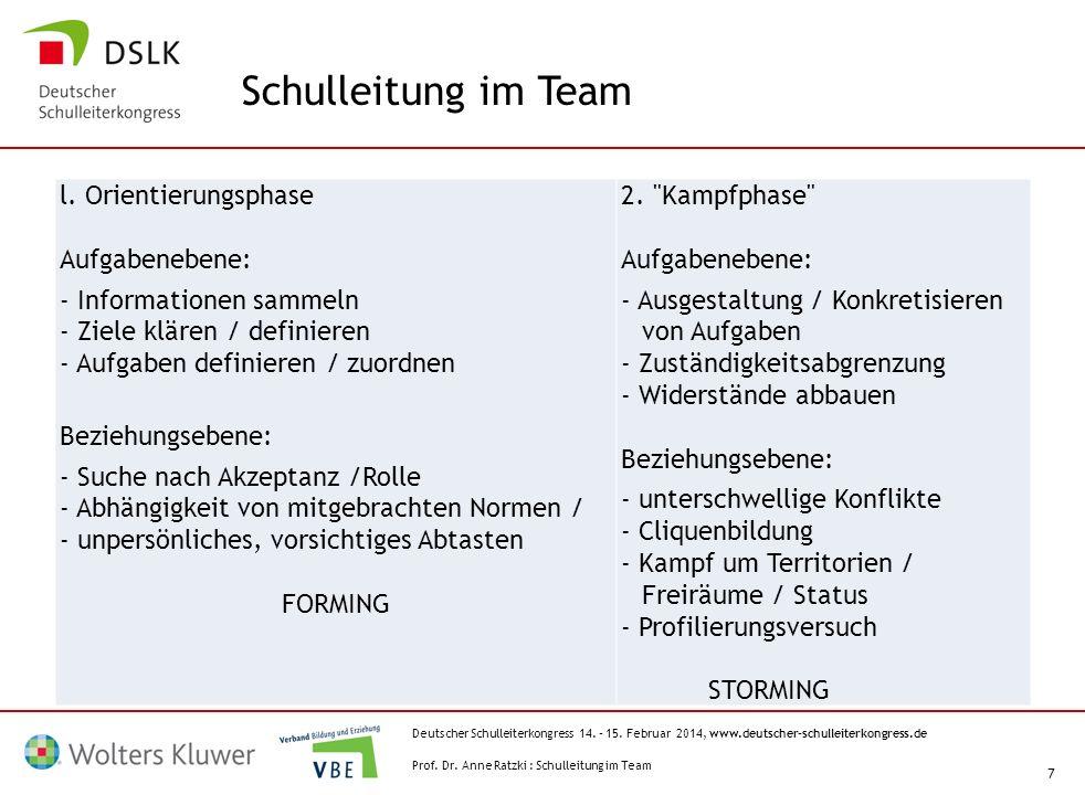 Schulleitung im Team l. Orientierungsphase Aufgabenebene: