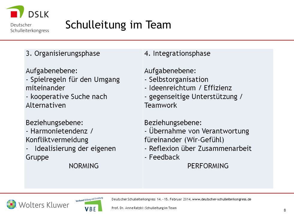 Schulleitung im Team 3. Organisierungsphase Aufgabenebene: