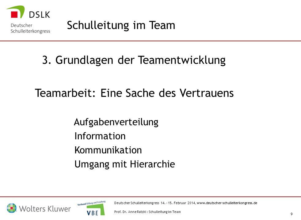 3. Grundlagen der Teamentwicklung