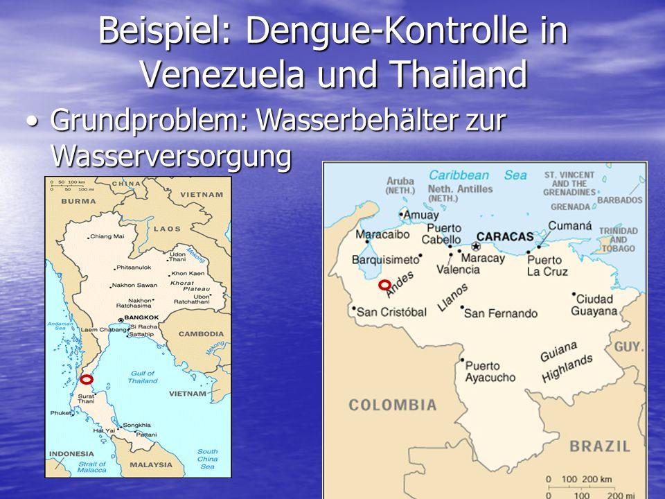 Beispiel: Dengue-Kontrolle in Venezuela und Thailand