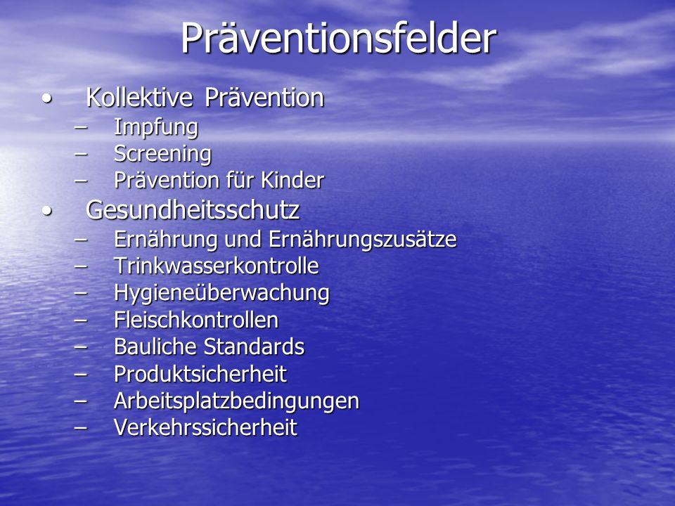 Präventionsfelder Kollektive Prävention Gesundheitsschutz Impfung