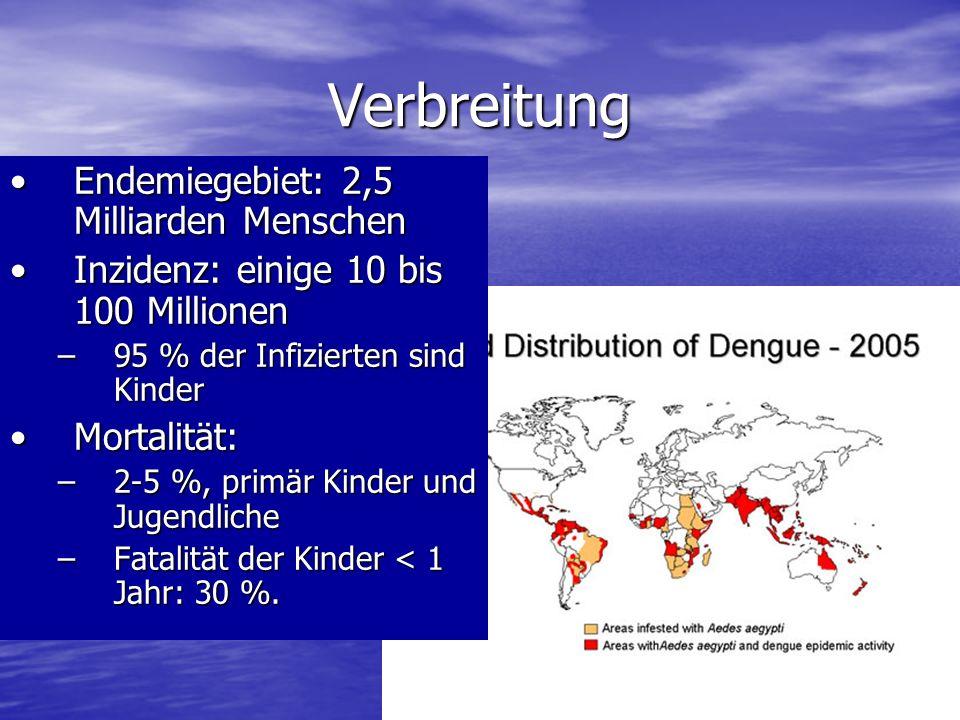 Verbreitung Endemiegebiet: 2,5 Milliarden Menschen