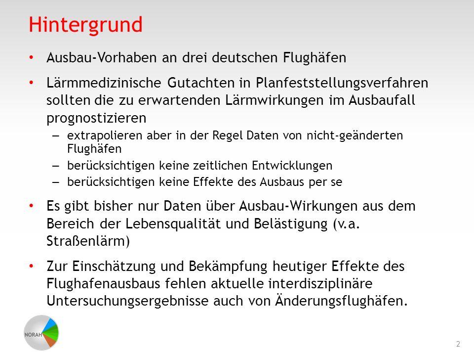 Hintergrund Ausbau-Vorhaben an drei deutschen Flughäfen