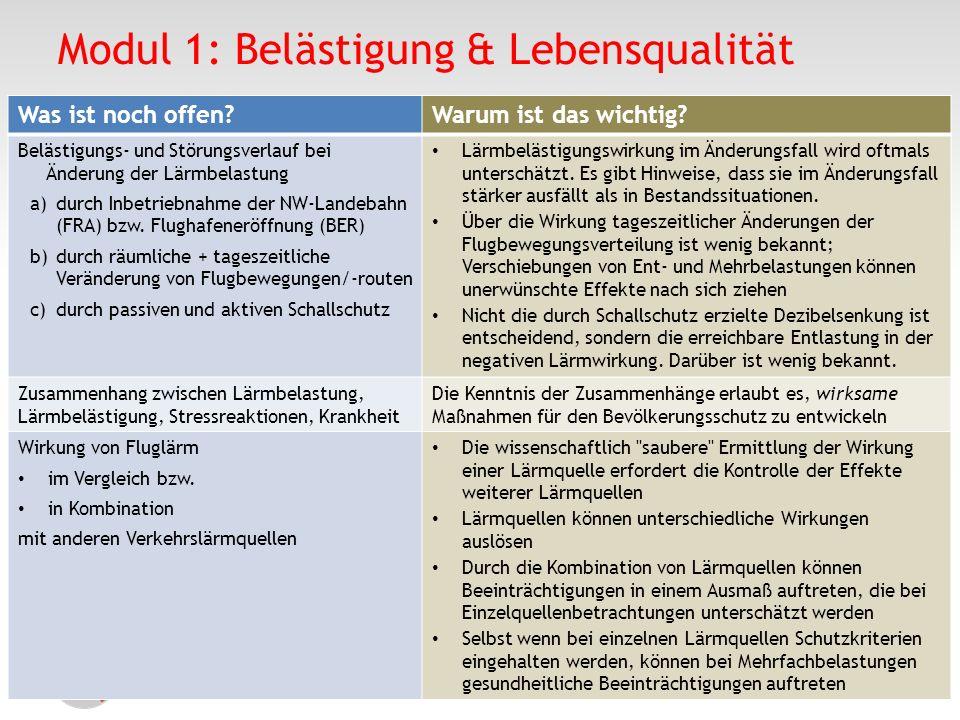 Modul 1: Belästigung & Lebensqualität