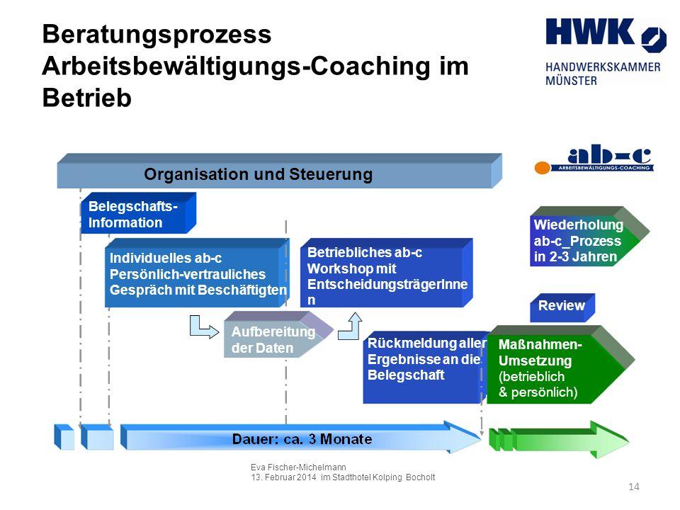 Beratungsprozess Arbeitsbewältigungs-Coaching im Betrieb