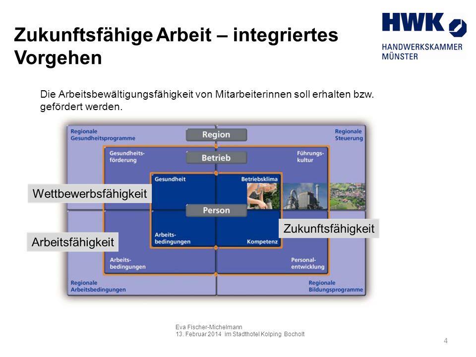Zukunftsfähige Arbeit – integriertes Vorgehen