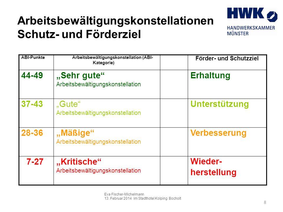 Arbeitsbewältigungskonstellationen Schutz- und Förderziel