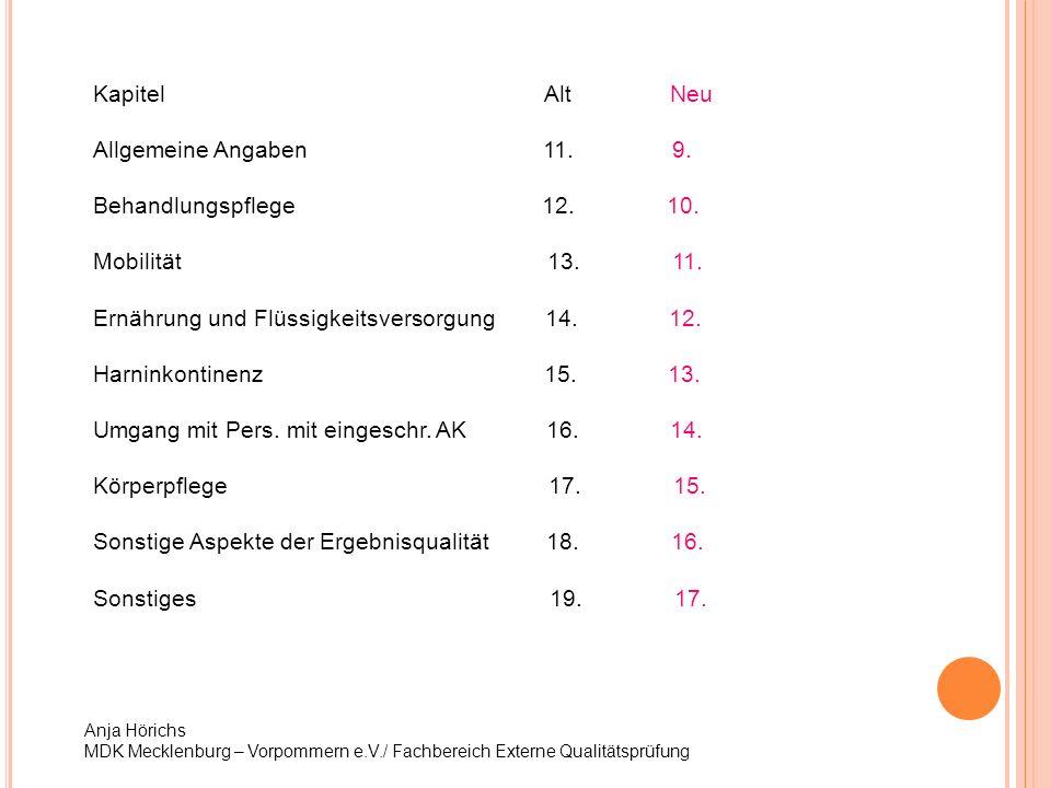Ernährung und Flüssigkeitsversorgung 14. 12. Harninkontinenz 15. 13.