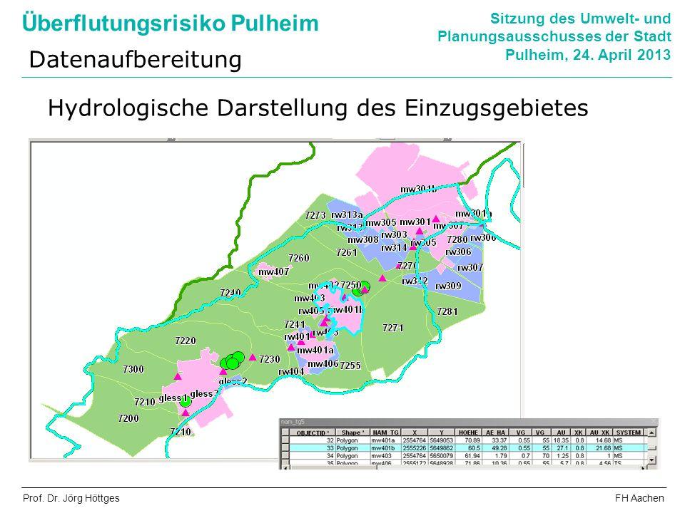 Datenaufbereitung Hydrologische Darstellung des Einzugsgebietes