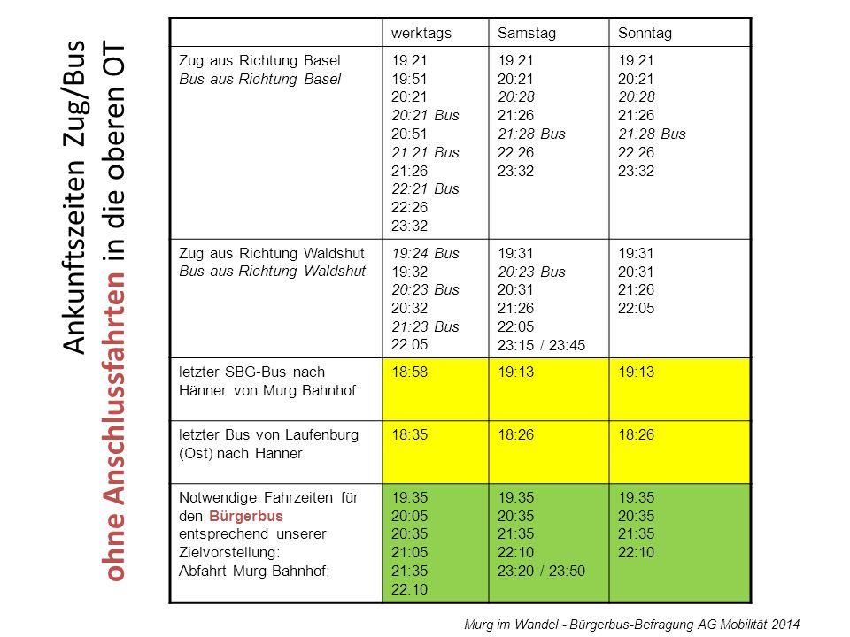 Ankunftszeiten Zug/Bus ohne Anschlussfahrten in die oberen OT