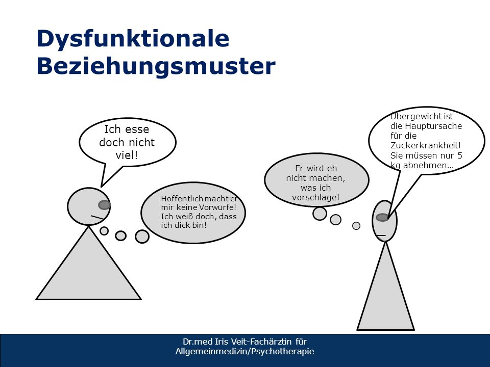 Dysfunktionale Beziehungsmuster