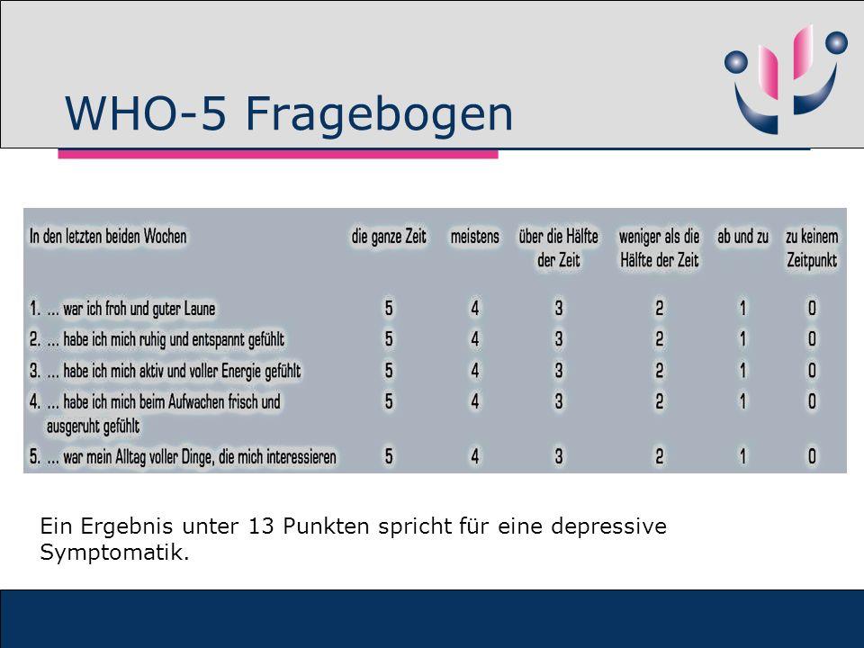 WHO-5 Fragebogen Ein Ergebnis unter 13 Punkten spricht für eine depressive Symptomatik.