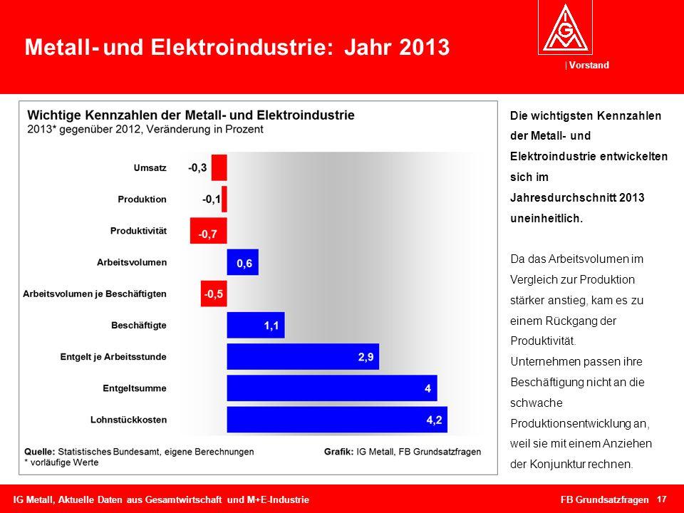 Metall- und Elektroindustrie: Jahr 2013